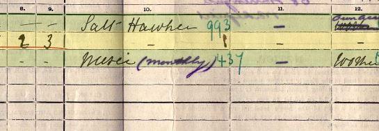 1911 extract