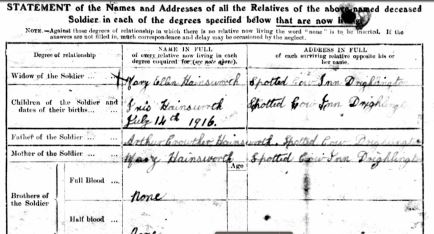 The service record for Harold Hainsworth.